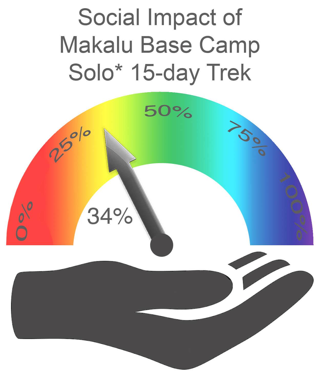 Makalu Base Camp Social Impact SOLO