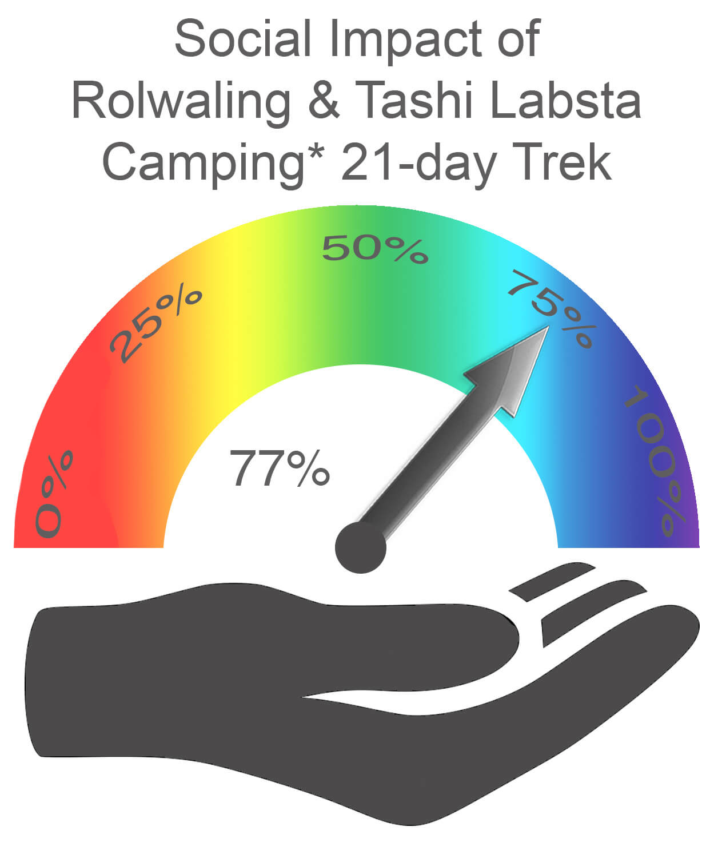 Rolwaling and Tashi Labsta Social Impact CAMPING