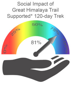 Social Impact GHT Nepal High Route 120 day supported trek